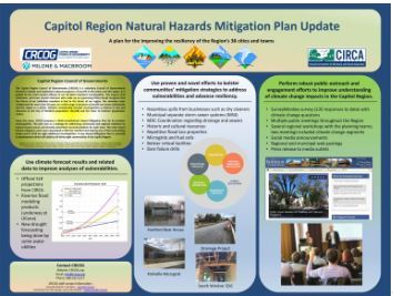 CT Natural Hazards Mitigation Planning Chart